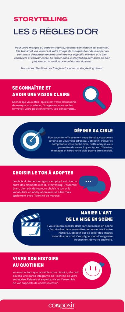 Infographie - Storytelling 5 règles d'or